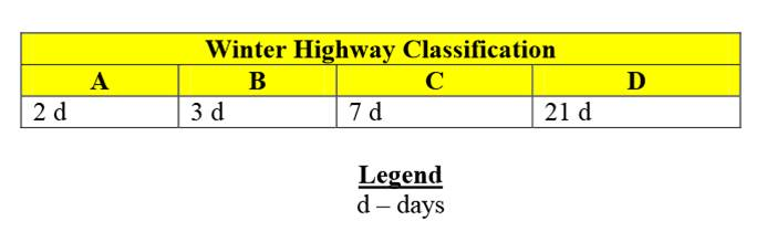 BC highway maintenance classifications
