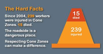 2014_conezone_stats