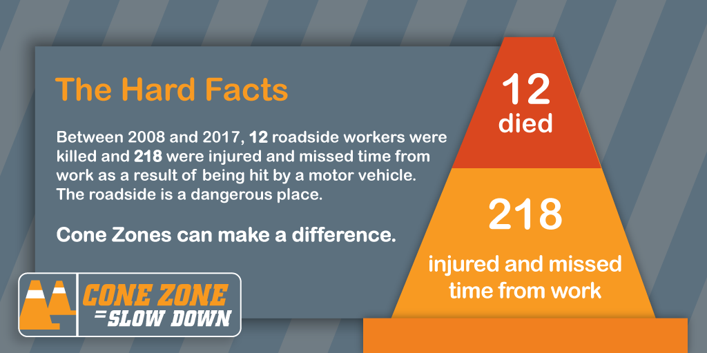 Cone Zone 2018 - The Hard Facts