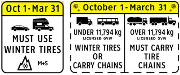 c83b253d2d3 Shift into Winter  The Inside Scoop on Winter Tires and Chains