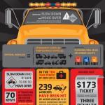 New traffic legislation in BC