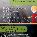 4 Types of Engineers_canva