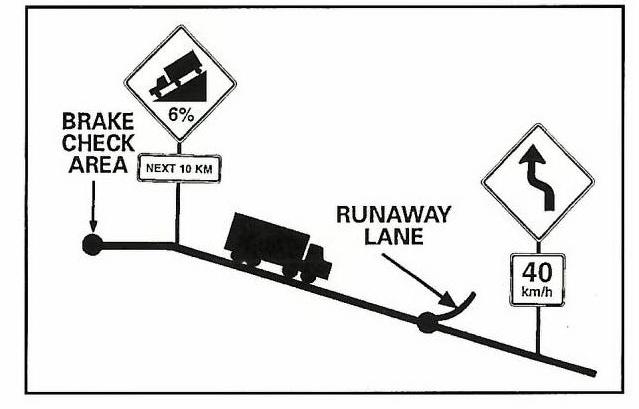 runaway diagram