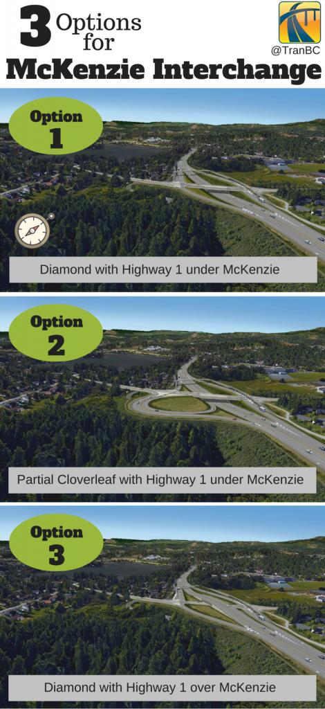 3 Options McKenzie Interchange
