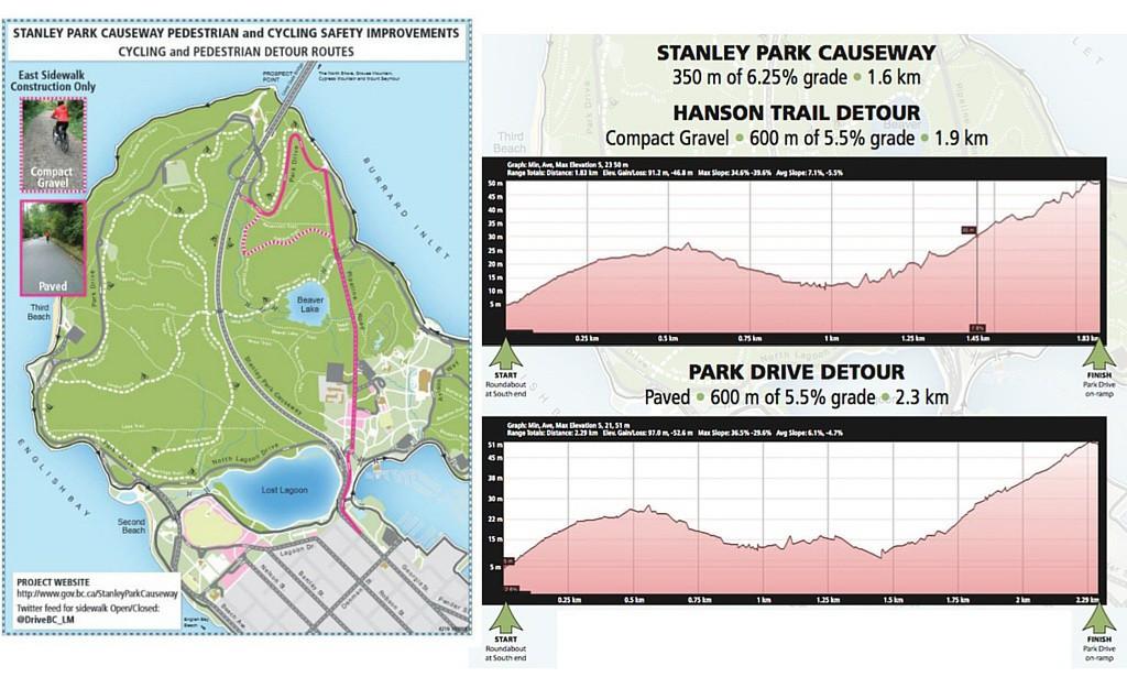Stanley Park Causeway Detour Map and Grades