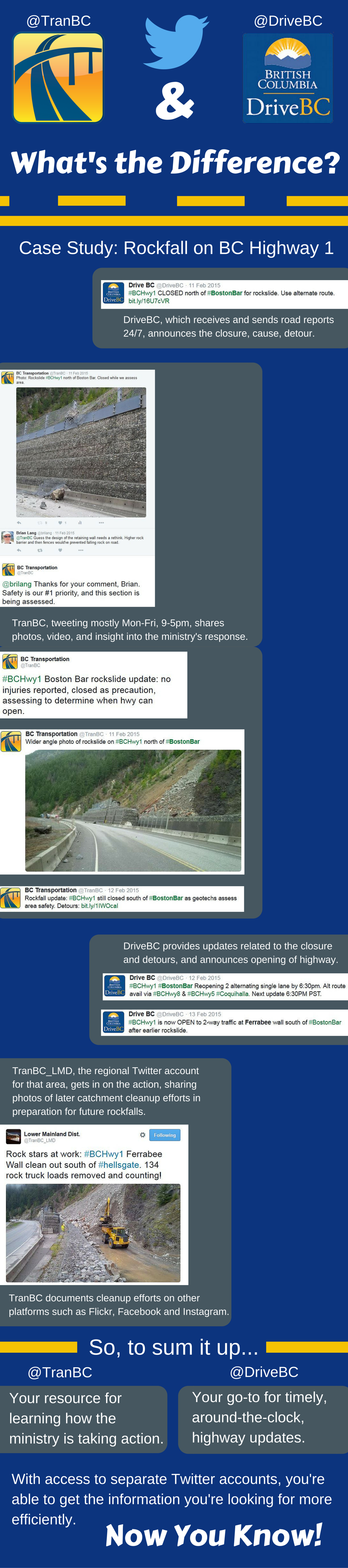infographic with tweets from DriveBC and TranBC