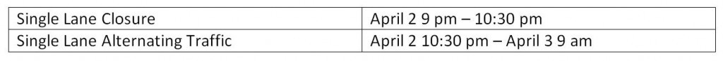 Lions Gate Rehab Timetable