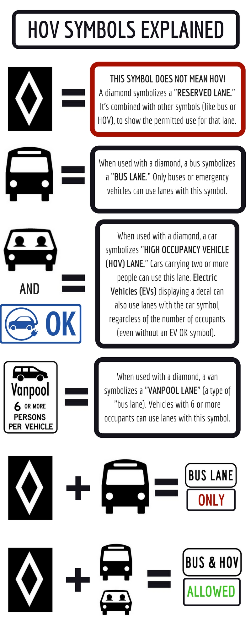 What Does Hov Lane Mean >> How You And Your Ev Can Get Moving In Bc Tranbc