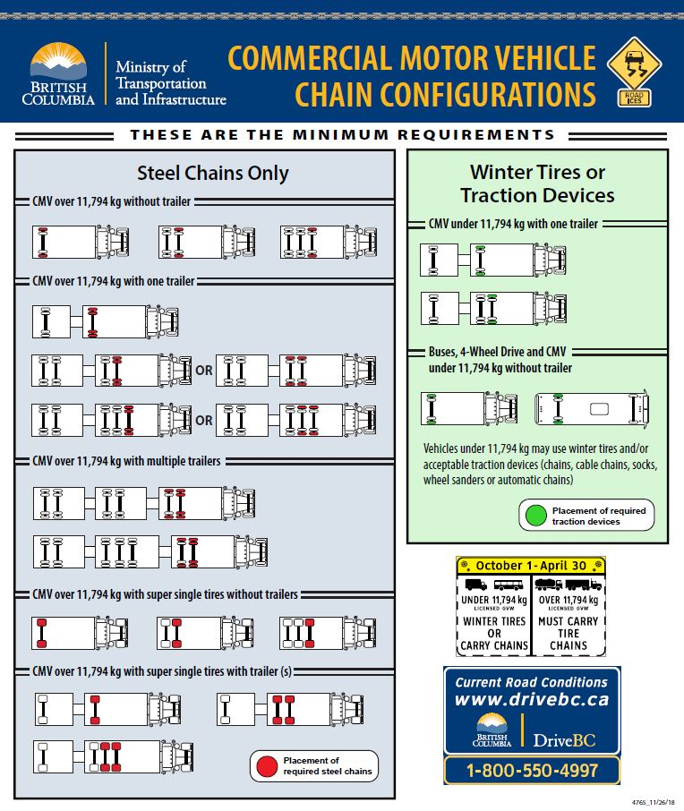 Chain up configuration