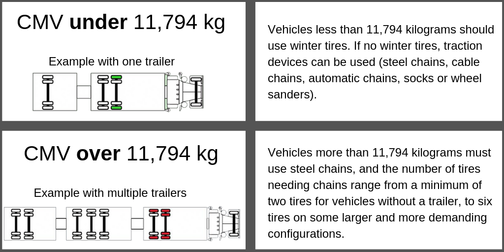 Changes to Chain up requirements in BC