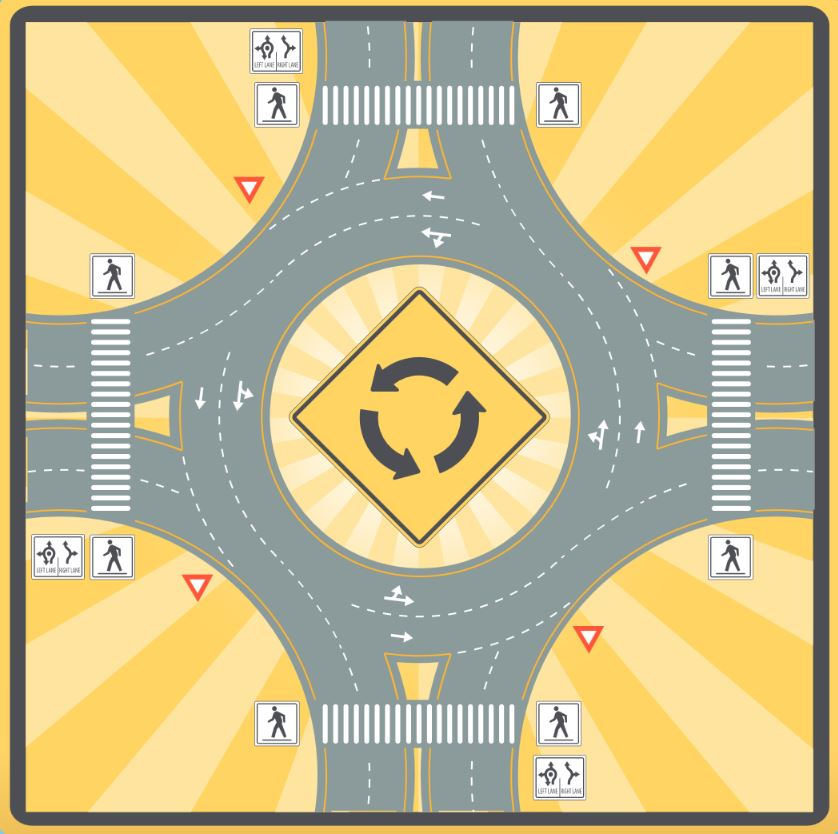 Roundabout Diagram