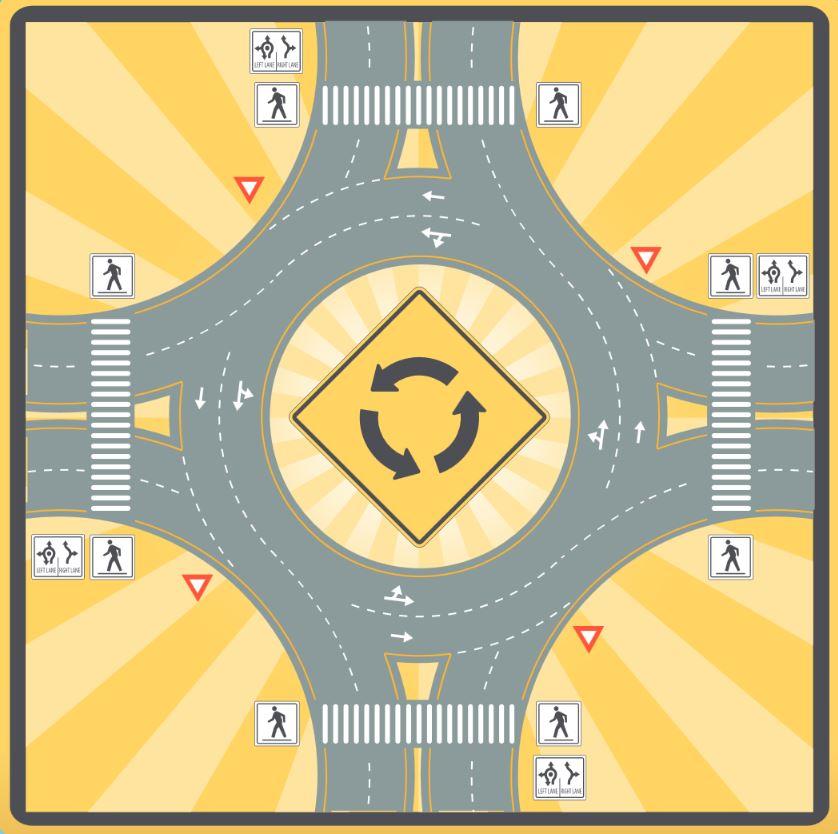 Roundabout Diagram